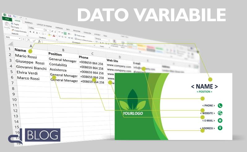 La potenza del dato variabile per stampare prodotti personalizzati