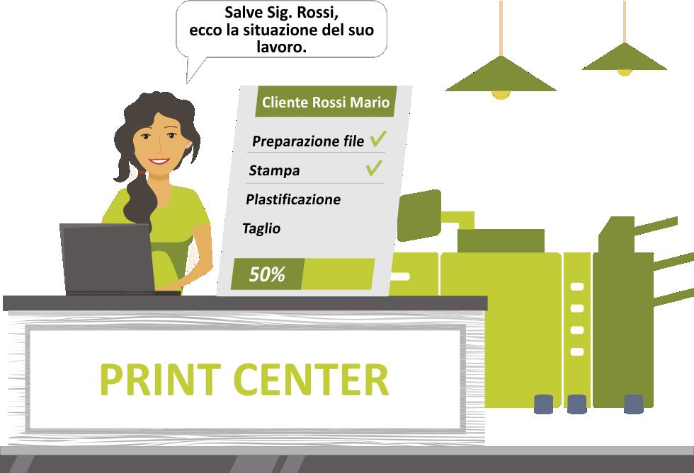 Benefici - Controllo della gestione di stampa